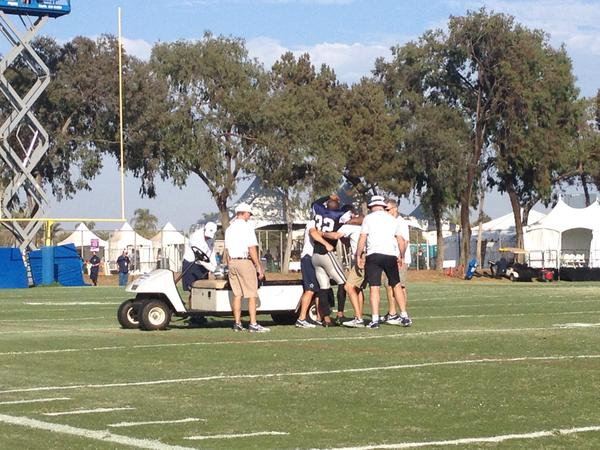 Cowboys Blog - Breaking News: Cowboys' CB Orlando Scandrick Carted Off Field During Practice