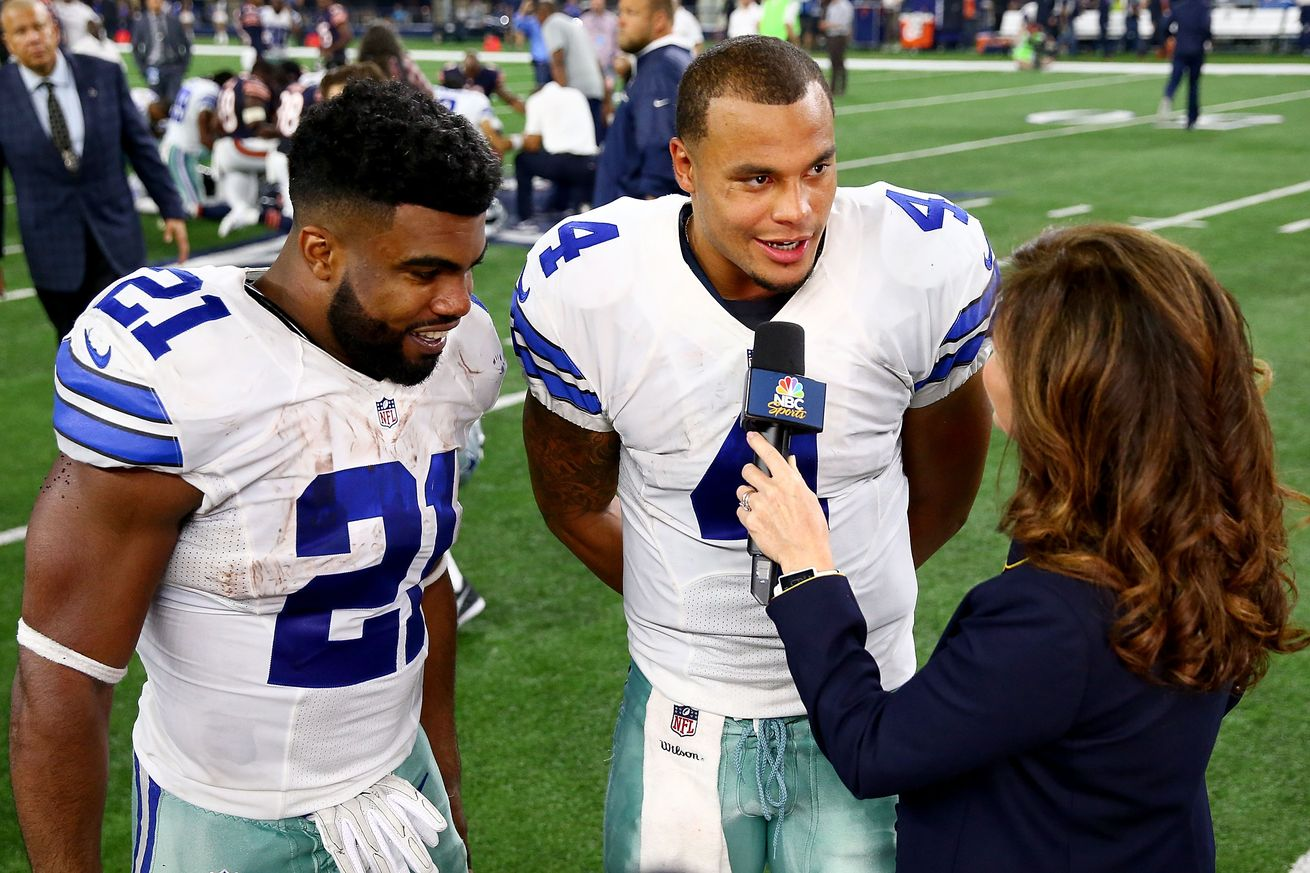 Cowboys Headlines - What Can't They Do? Ezekiel Elliott And Dak Prescott Lead Pro Bowl Voting